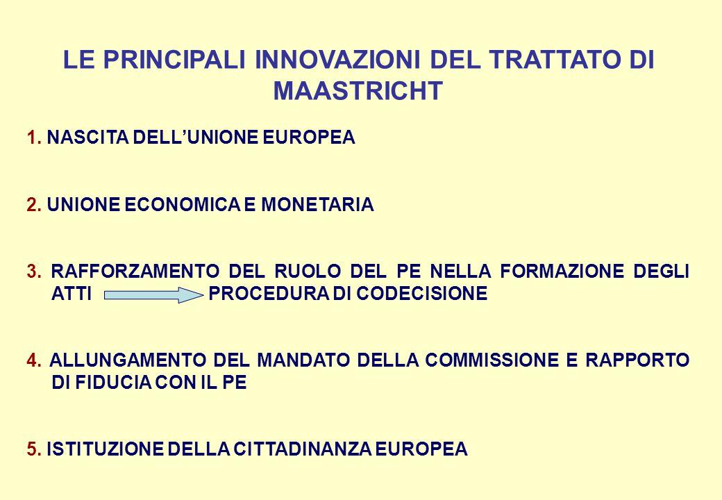 LE PRINCIPALI INNOVAZIONI DEL TRATTATO DI MAASTRICHT 1. NASCITA DELL'UNIONE EUROPEA 2. UNIONE ECONOMICA E MONETARIA 3. RAFFORZAMENTO DEL RUOLO DEL PE