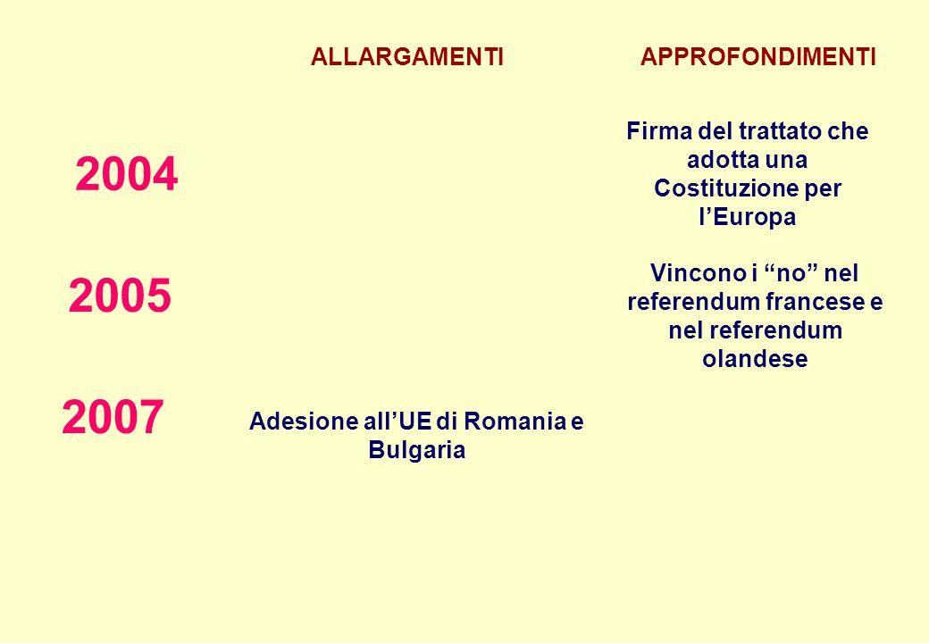 """2005 2007 ALLARGAMENTIAPPROFONDIMENTI Vincono i """"no"""" nel referendum francese e nel referendum olandese Adesione all'UE di Romania e Bulgaria 2004 Firm"""