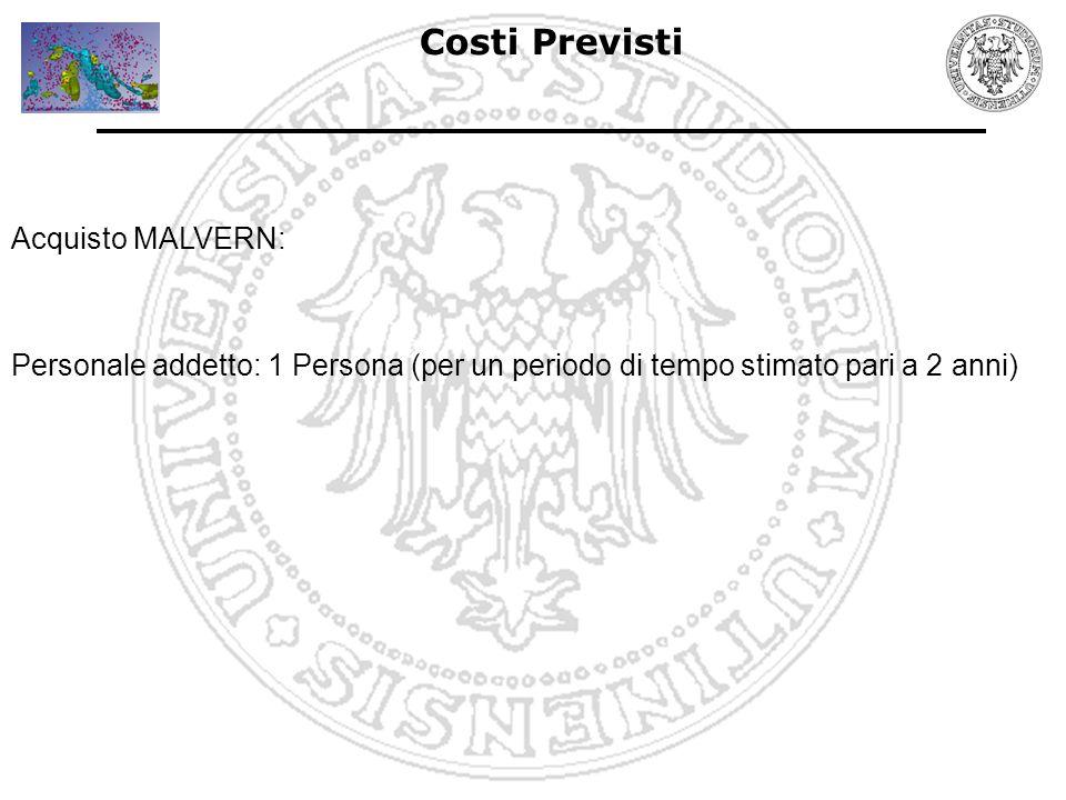 Costi Previsti Acquisto MALVERN: Personale addetto: 1 Persona (per un periodo di tempo stimato pari a 2 anni)