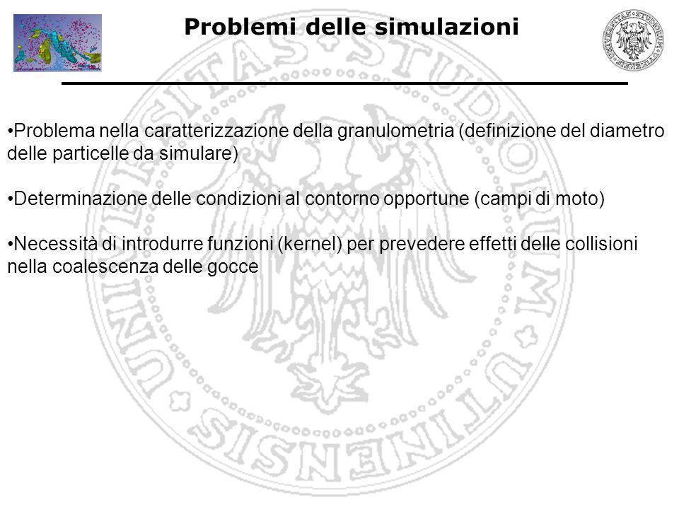 Soluzioni MALVERN: determinazione della granulometria Rilevazione on-line del diametro delle particelle (granulometria)