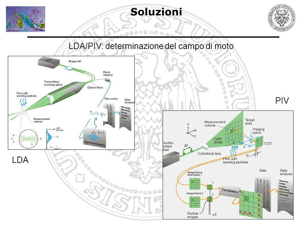 Soluzioni LDA/PIV: determinazione del campo di moto LDA PIV