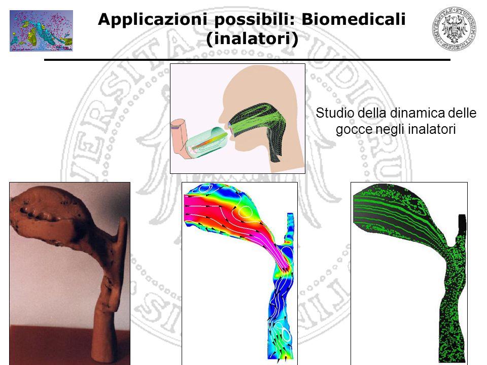 Applicazioni possibili: Biomedicali (inalatori) Studio della dinamica delle gocce negli inalatori