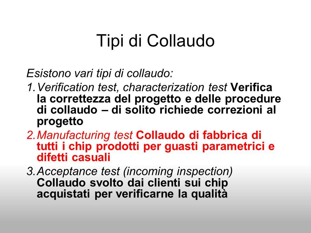 Tipi di Collaudo Esistono vari tipi di collaudo: 1.Verification test, characterization test Verifica la correttezza del progetto e delle procedure di