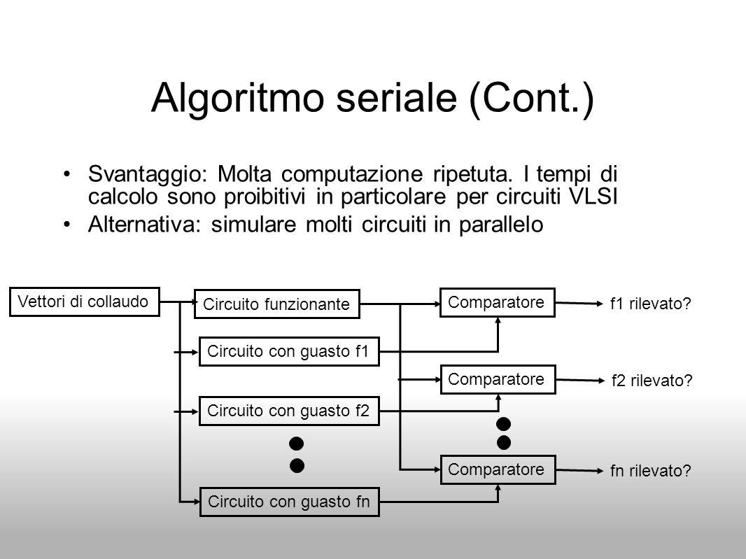 Algoritmo seriale (Cont.) Svantaggio: Molta computazione ripetuta. I tempi di calcolo sono proibitivi in particolare per circuiti VLSI Alternativa: si