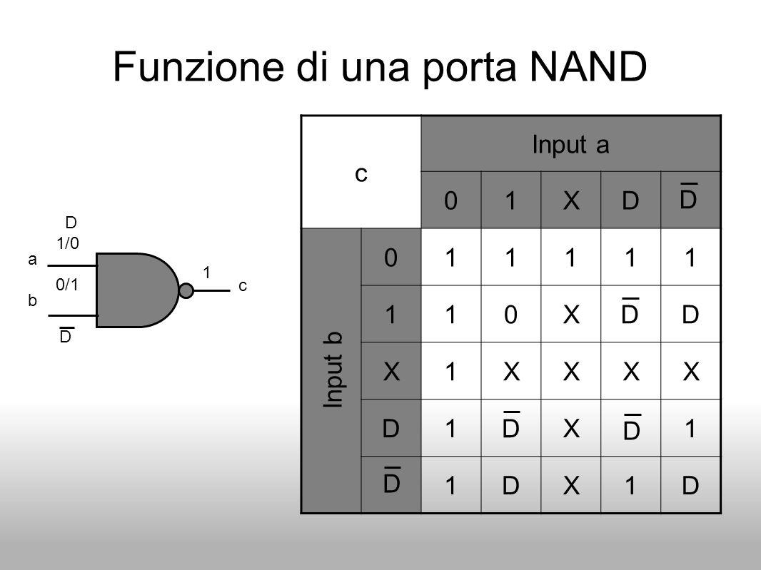 Funzione di una porta NAND c Input a 01XD 011111 110XD X1XXXX D1X1 1DX1D D D D D D a b c D 1/0 0/1 D 1 Input b