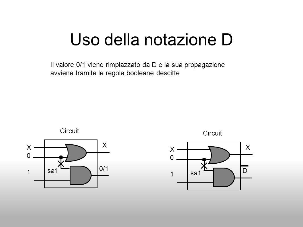 Uso della notazione D X01X01 sa1 Circuit 0/1 Il valore 0/1 viene rimpiazzato da D e la sua propagazione avviene tramite le regole booleane descitte X
