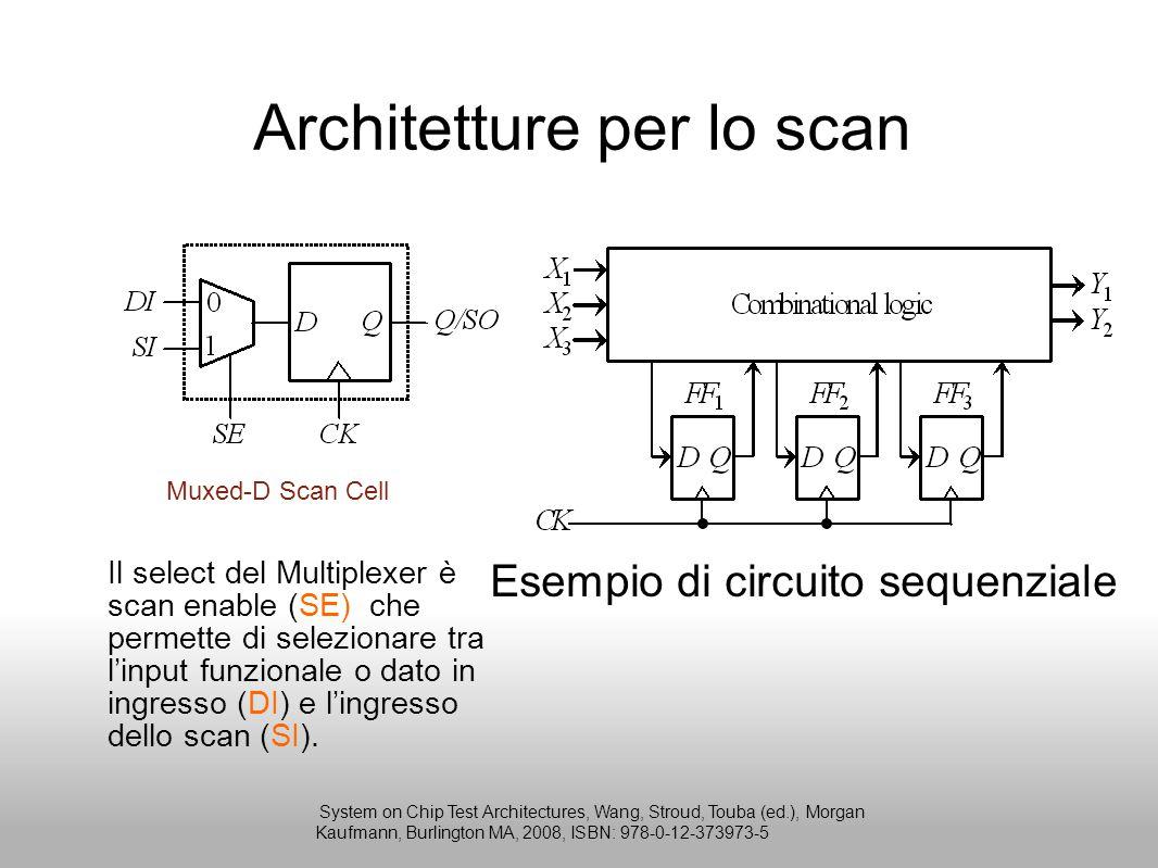 Muxed-D Scan Cell Il select del Multiplexer è scan enable (SE) che permette di selezionare tra l'input funzionale o dato in ingresso (DI) e l'ingresso