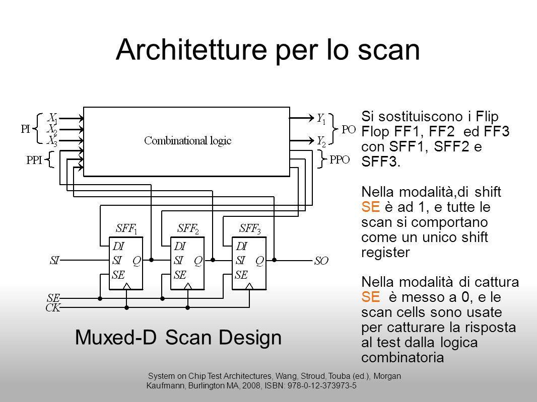 Architetture per lo scan Muxed-D Scan Design Si sostituiscono i Flip Flop FF1, FF2 ed FF3 con SFF1, SFF2 e SFF3. Nella modalità,di shift SE è ad 1, e