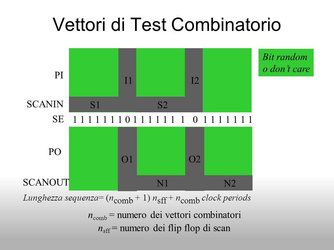 I2 I1 O1 O2 PI PO SCANIN SCANOUT S1 S2 N1 N2 1 1 1 1 1 1 1 0 1 1 1 1 1 1 1 0 1 1 1 1 1 1 1 SE Bit random o don't care Lunghezza sequenza= (n comb + 1) n sff + n comb clock periods n comb = numero dei vettori combinatori n sff = numero dei flip flop di scan Vettori di Test Combinatorio