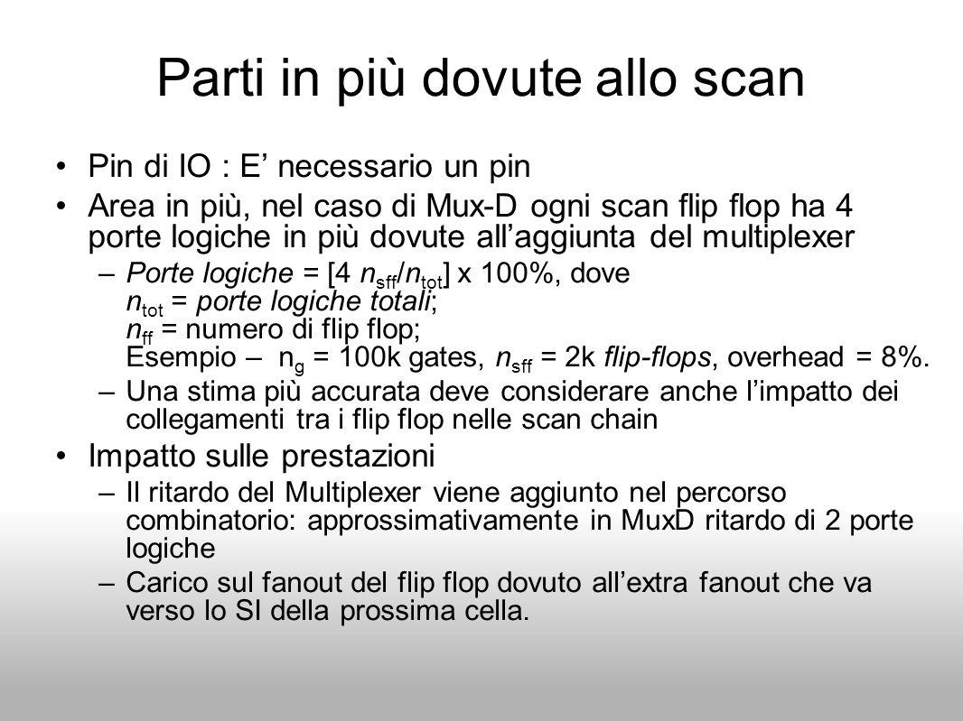 Parti in più dovute allo scan Pin di IO : E' necessario un pin Area in più, nel caso di Mux-D ogni scan flip flop ha 4 porte logiche in più dovute all