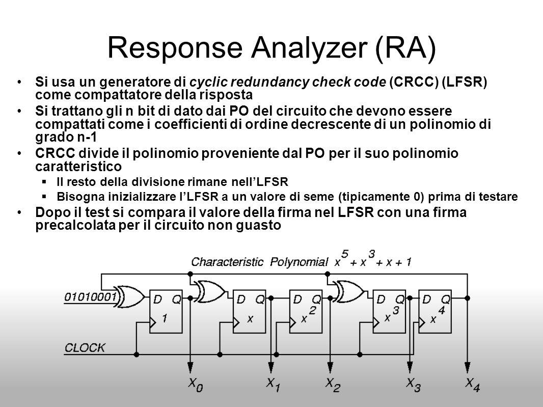 Response Analyzer (RA) Si usa un generatore di cyclic redundancy check code (CRCC) (LFSR) come compattatore della risposta Si trattano gli n bit di da