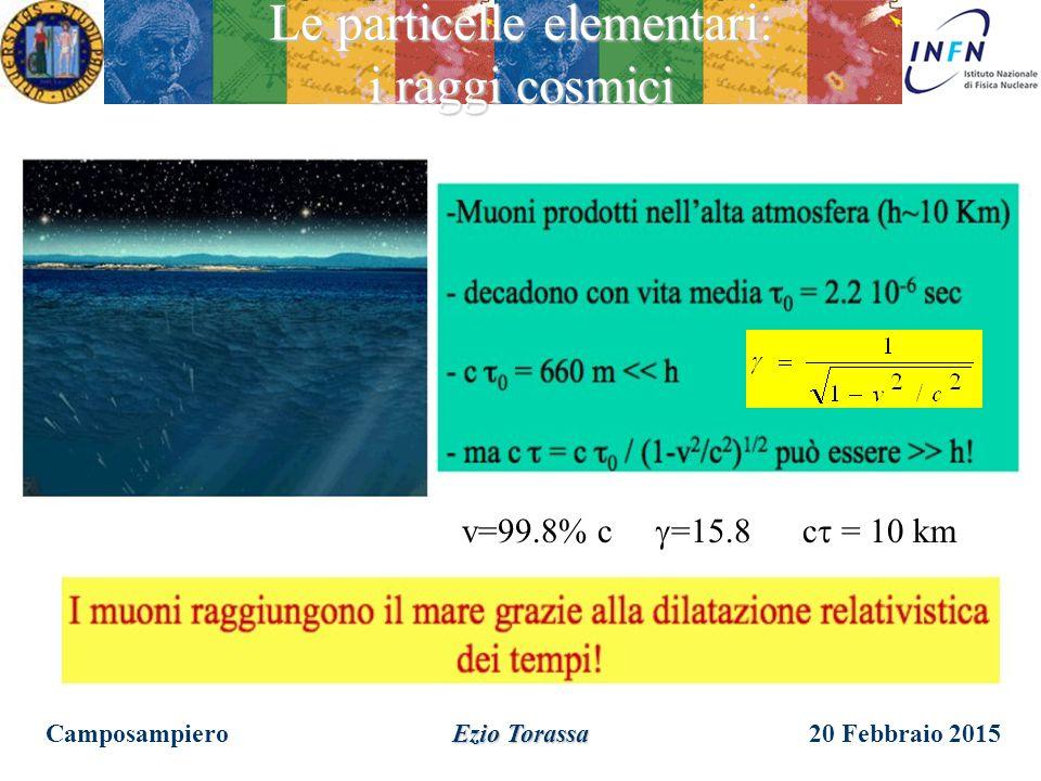 20 Febbraio 2015Camposampiero Ezio Torassa Soprattutto Muoni ~ 200 Hz / m 2 Collisione con le molecole d'aria Protoni dallo spazio I raggi cosmici son