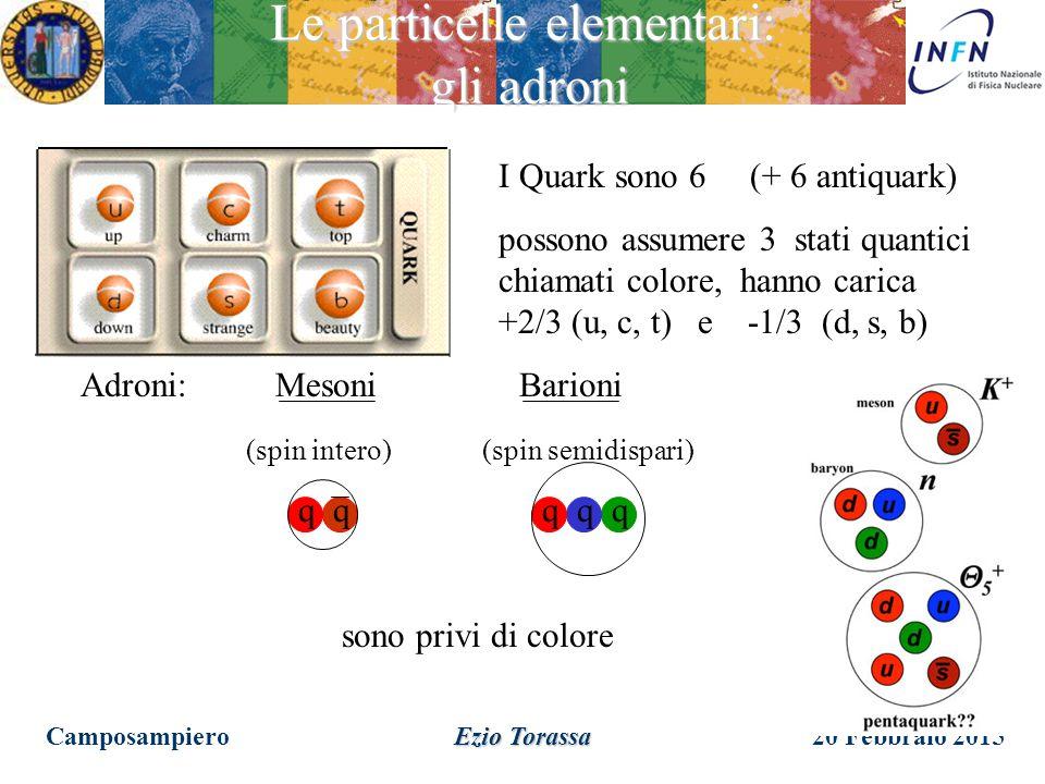 20 Febbraio 2015 Ezio Torassa Le particelle elementari: antimateria Per ogni particella (materia) c'è la corrispondente antiparticella (antimateria).