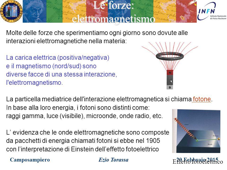 20 Febbraio 2015 Ezio Torassa Le forze: i mediatori di forza Tutte le interazioni (o forze) che riguardano le particelle materiali sono dovute ad uno