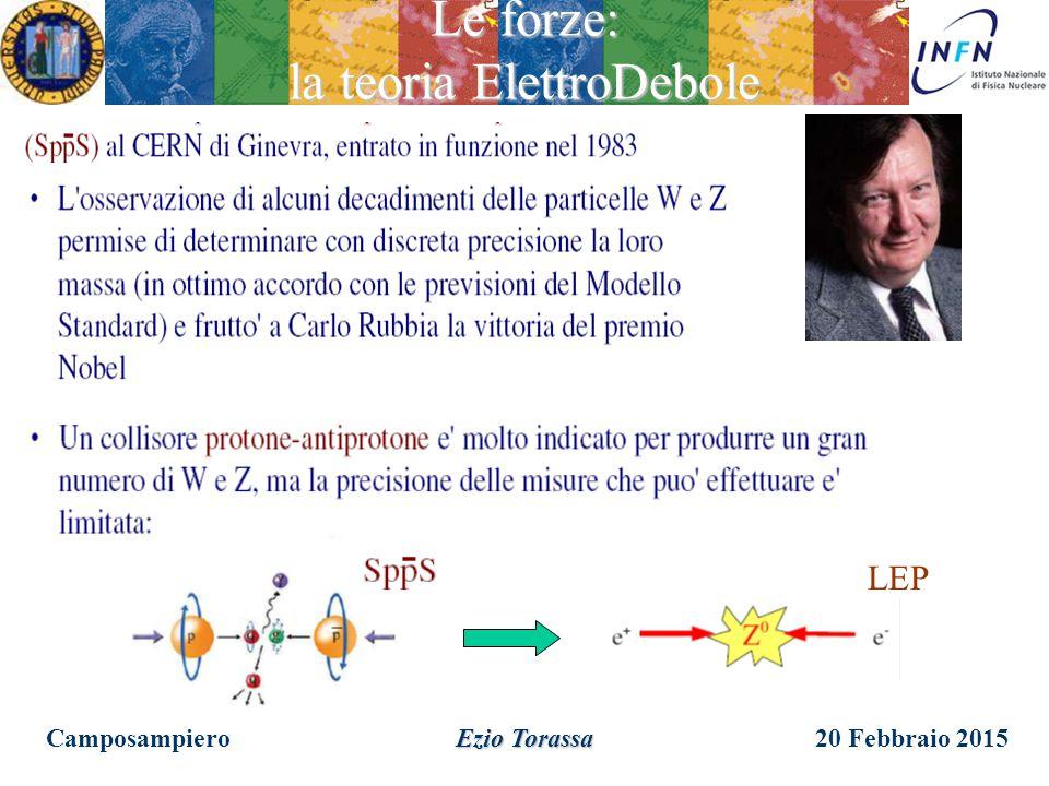 20 Febbraio 2015 Ezio Torassa Le forze: le teoria ElettroDebole Camposampiero Nel 1967 Glashow, Weimberg e Salam proposero una teoria in cui le intera