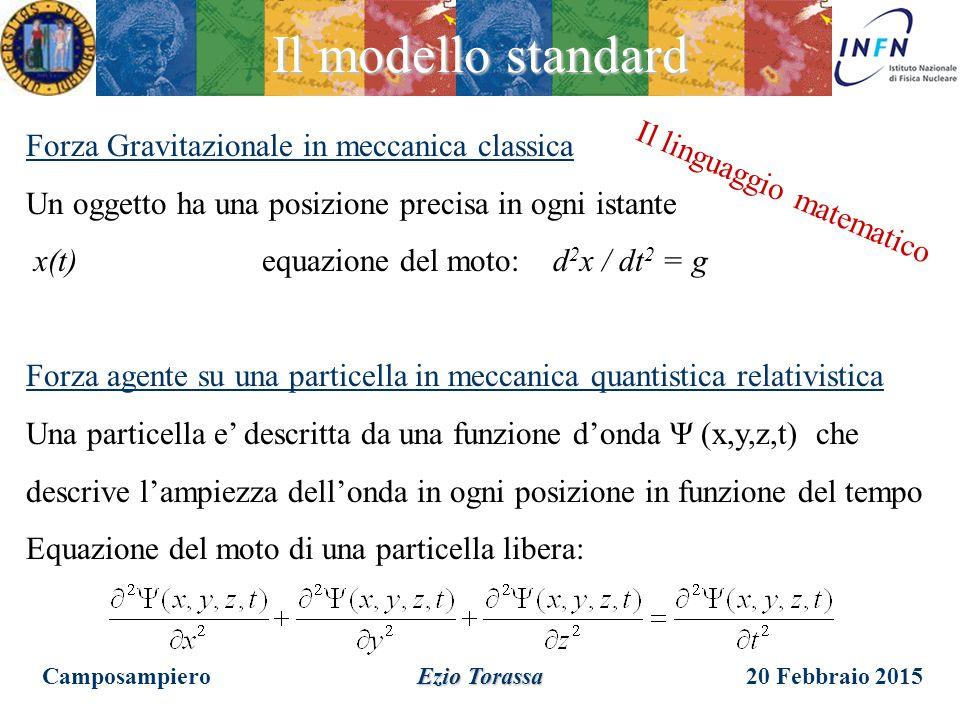 20 Febbraio 2015 Il modello standard Camposampiero Ezio Torassa Equazioni Modello standardEquazioni Maxwell