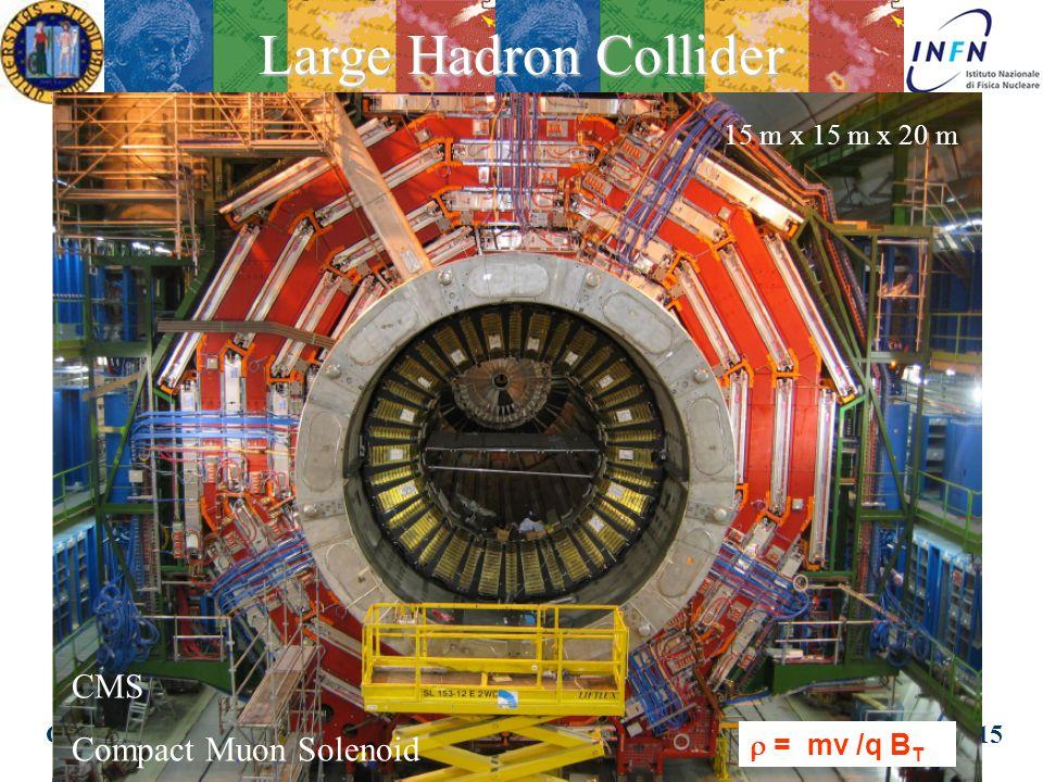 "20 Febbraio 2015Camposampiero Ezio Torassa 27 Km di circonferenza CMS LHCb ATLAS ALICE 4 esperimenti: - ATLAS, CMS ""general pourpuse"" - ALICE ioni pes"