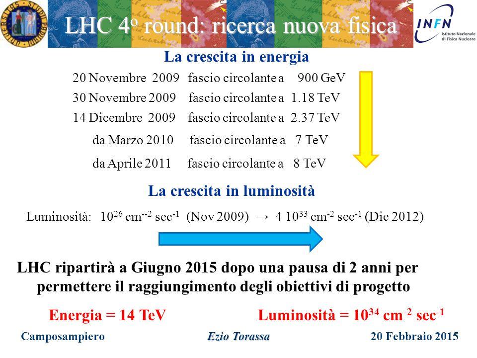 20 Febbraio 2015 Ezio Torassa LHC 3 o round: scoperta Higgs Camposampiero H →  H→ZZ