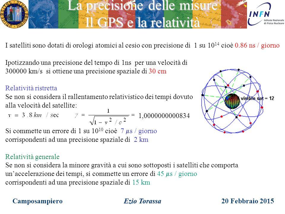 20 Febbraio 2015 I satelliti sono dotati di orologi atomici al cesio con precisione di 1 su 10 14 cioè 0.86 ns / giorno Ipotizzando una precisione del tempo di 1ns per una velocità di 300000 km/s si ottiene una precisione spaziale di 30 cm Relatività ristretta Se non si considera il rallentamento relativistico dei tempi dovuto alla velocità del satellite: Si commette un errore di 1 su 10 10 cioè 7  s / giorno corrispondenti ad una precisione spaziale di 2 km Relatività generale Se non si considera la minore gravità a cui sono sottoposti i satelliti che comporta un'accelerazione dei tempi, si commette un errore di 45  s / giorno corrispondenti ad una precisione spaziale di 15 km La precisione delle misure Il GPS e la relatività Camposampiero Ezio Torassa 1,0000000000834