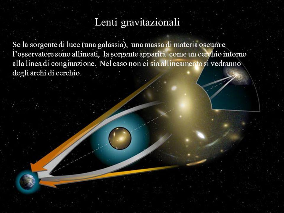 20 Febbraio 2015Camposampiero Ezio Torassa la velocità di rotazione dovrebbe diminuire per le componenti più lontane dal centro galattico: mv 2 /r = G