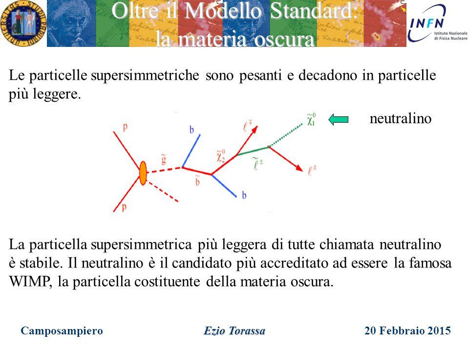 20 Febbraio 2015 Ezio Torassa Dal punto di vista teorico il Modello Standard può essere esteso con il Modello Super Simmetrico (SUSY). Per ogni partic