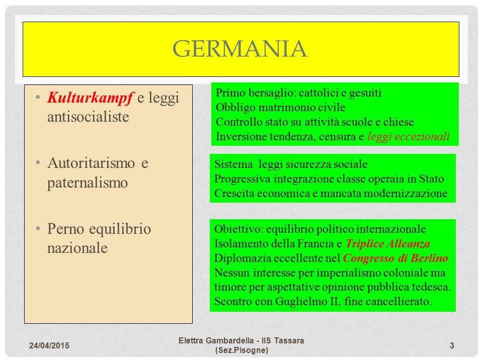 GERMANIA Kulturkampf e leggi antisocialiste Autoritarismo e paternalismo Perno equilibrio nazionale Primo bersaglio: cattolici e gesuiti Obbligo matri