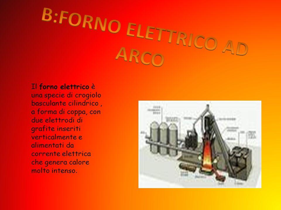 Il forno elettrico è una specie di crogiolo basculante cilindrico, a forma di coppa, con due elettrodi di grafite inseriti verticalmente e alimentati