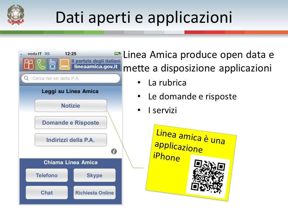 Dati aperti e applicazioni Linea Amica produce open data e mette a disposizione applicazioni La rubrica Le domande e risposte I servizi Linea amica è