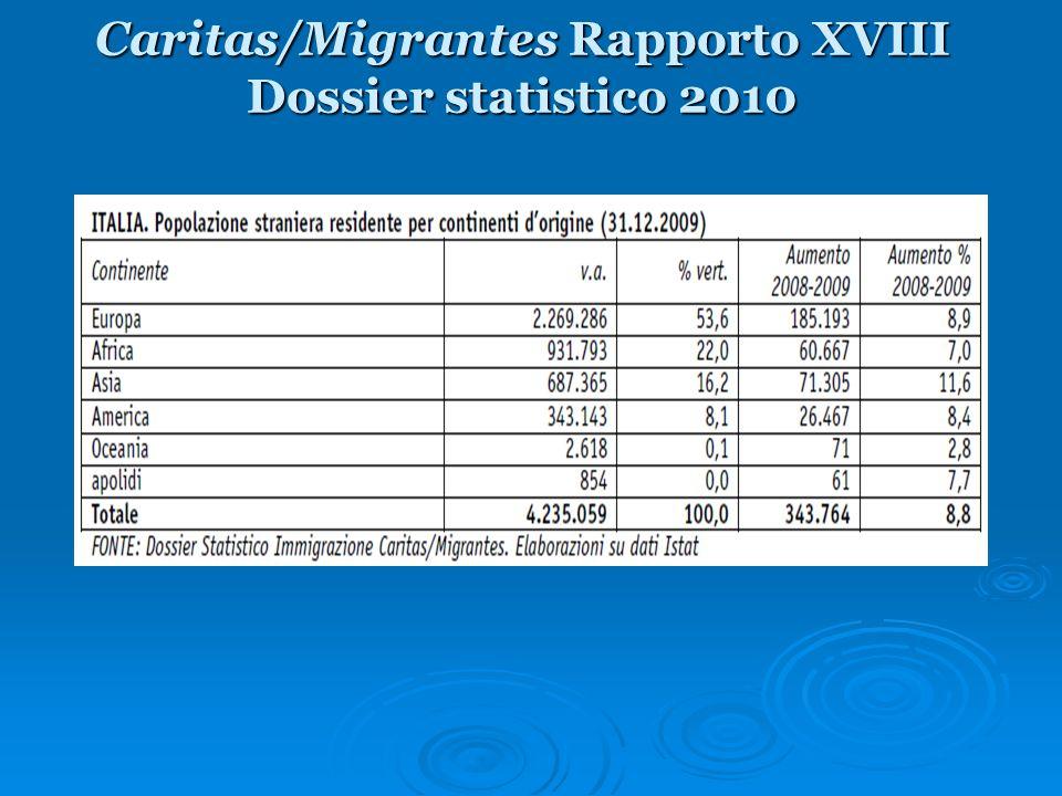 Caritas/Migrantes Rapporto XVIII Dossier statistico 2010