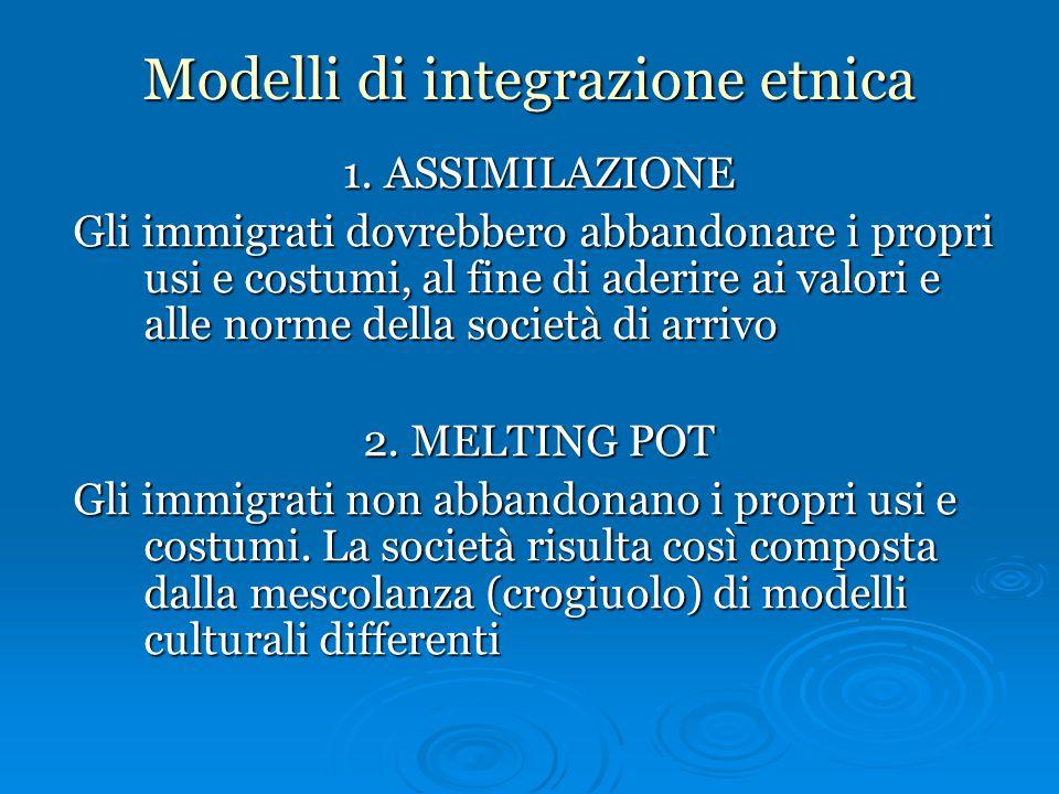 Modelli di integrazione etnica 1. ASSIMILAZIONE Gli immigrati dovrebbero abbandonare i propri usi e costumi, al fine di aderire ai valori e alle norme