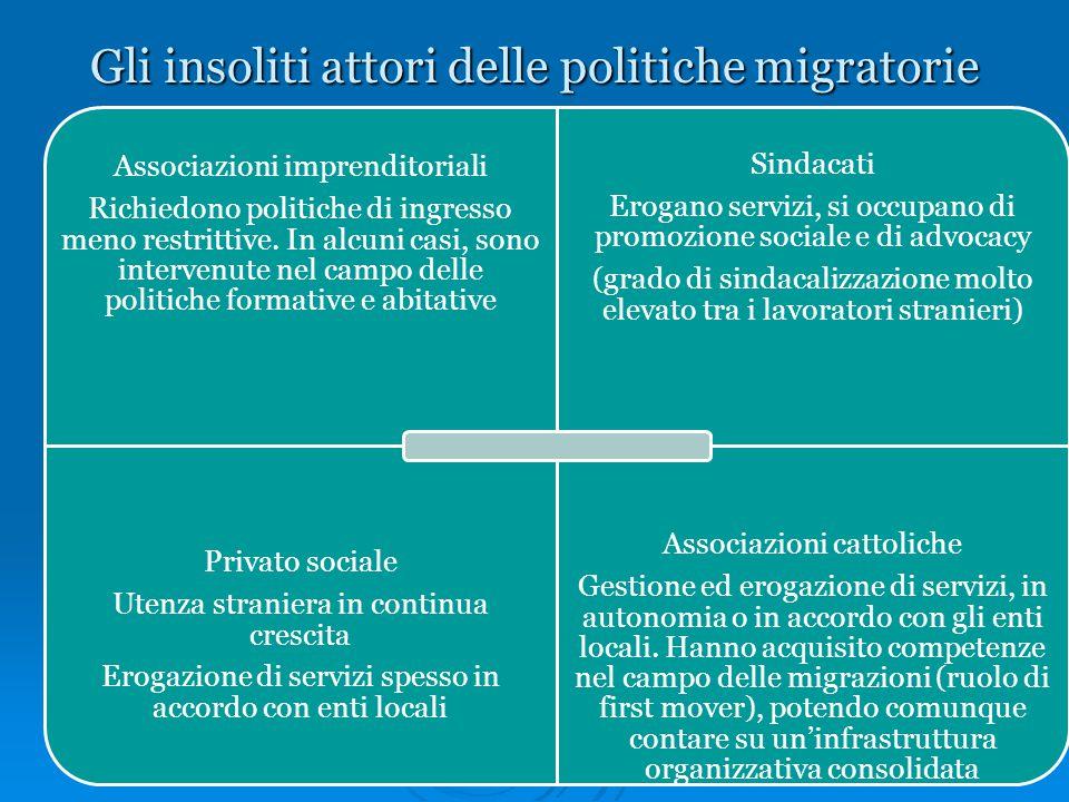 Gli insoliti attori delle politiche migratorie Associazioni imprenditoriali Richiedono politiche di ingresso meno restrittive. In alcuni casi, sono in
