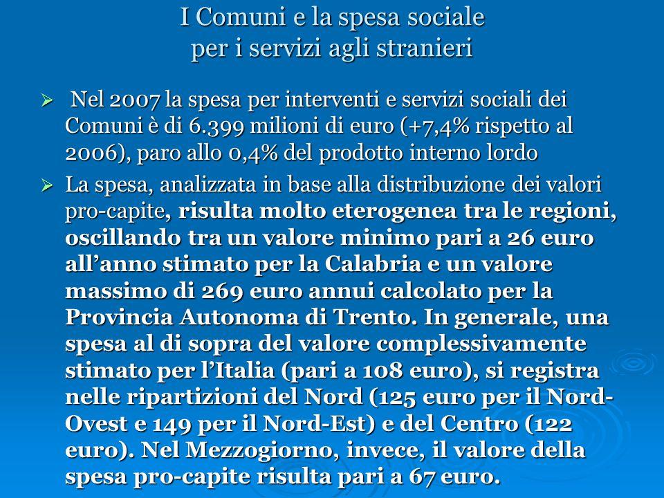 I Comuni e la spesa sociale per i servizi agli stranieri  Nel 2007 la spesa per interventi e servizi sociali dei Comuni è di 6.399 milioni di euro (+