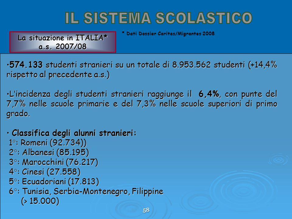 58 La situazione in ITALIA* a.s. 2007/08 574.133 studenti stranieri su un totale di 8.953.562 studenti (+14,4% rispetto al precedente a.s.) 574.133 s