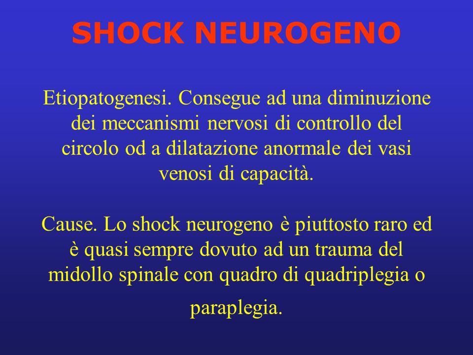 SHOCK ANAFILATTICO Etiopatogenesi.