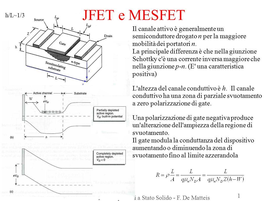 h Z 2 LM Fisica A.A.2013/14Fisica dei Dispositivi a Stato Solido - F.