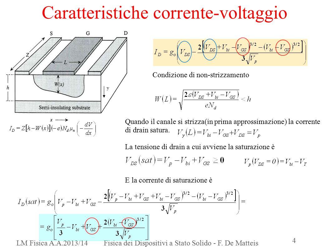 5 LM Fisica A.A.2013/14Fisica dei Dispositivi a Stato Solido - F.