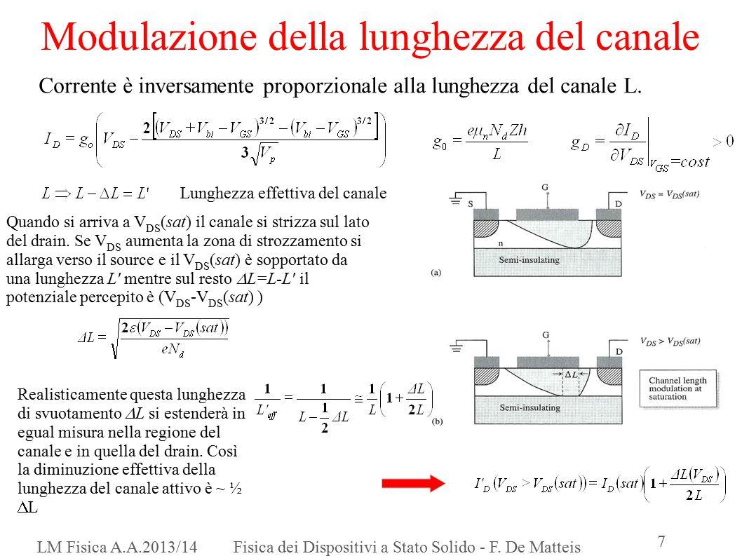 Effetto della modulazione del canale LM Fisica A.A.2013/14Fisica dei Dispositivi a Stato Solido - F.