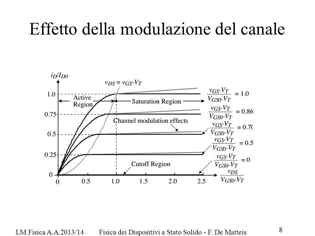 9 LM Fisica A.A.2013/14Fisica dei Dispositivi a Stato Solido - F.