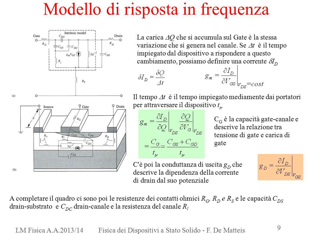 10 LM Fisica A.A.2013/14Fisica dei Dispositivi a Stato Solido - F.