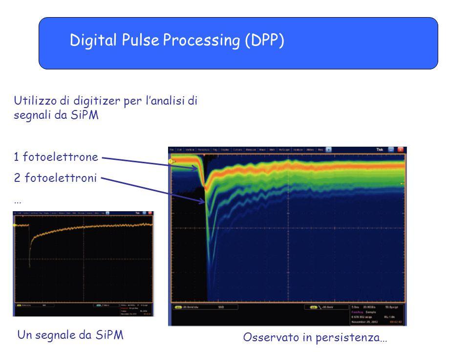 Digital Pulse Processing (DPP) Utilizzo di digitizer per l'analisi di segnali da SiPM 1 fotoelettrone 2 fotoelettroni … Un segnale da SiPM Osservato i