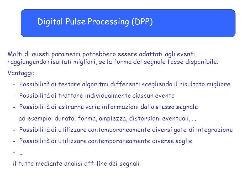 Digital Pulse Processing (DPP) Molti di questi parametri potrebbero essere adattati agli eventi, raggiungendo risultati migliori, se la forma del segn