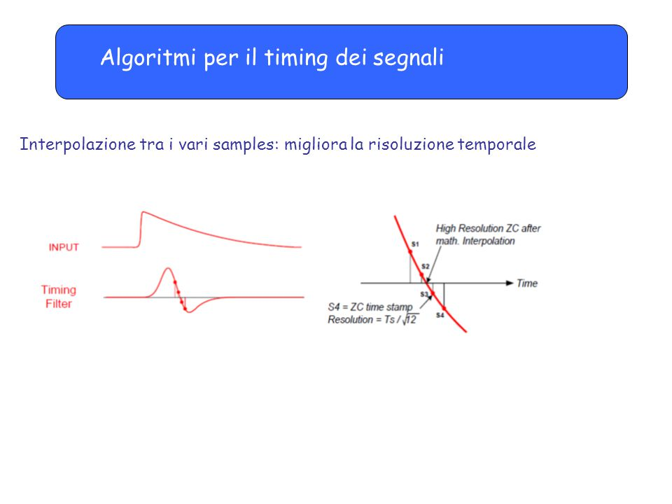 Algoritmi per il timing dei segnali Interpolazione tra i vari samples: migliora la risoluzione temporale