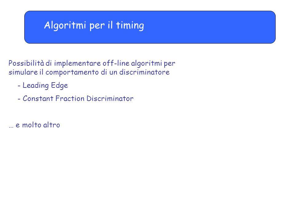 Algoritmi per il timing Possibilità di implementare off-line algoritmi per simulare il comportamento di un discriminatore - Leading Edge - Constant Fr