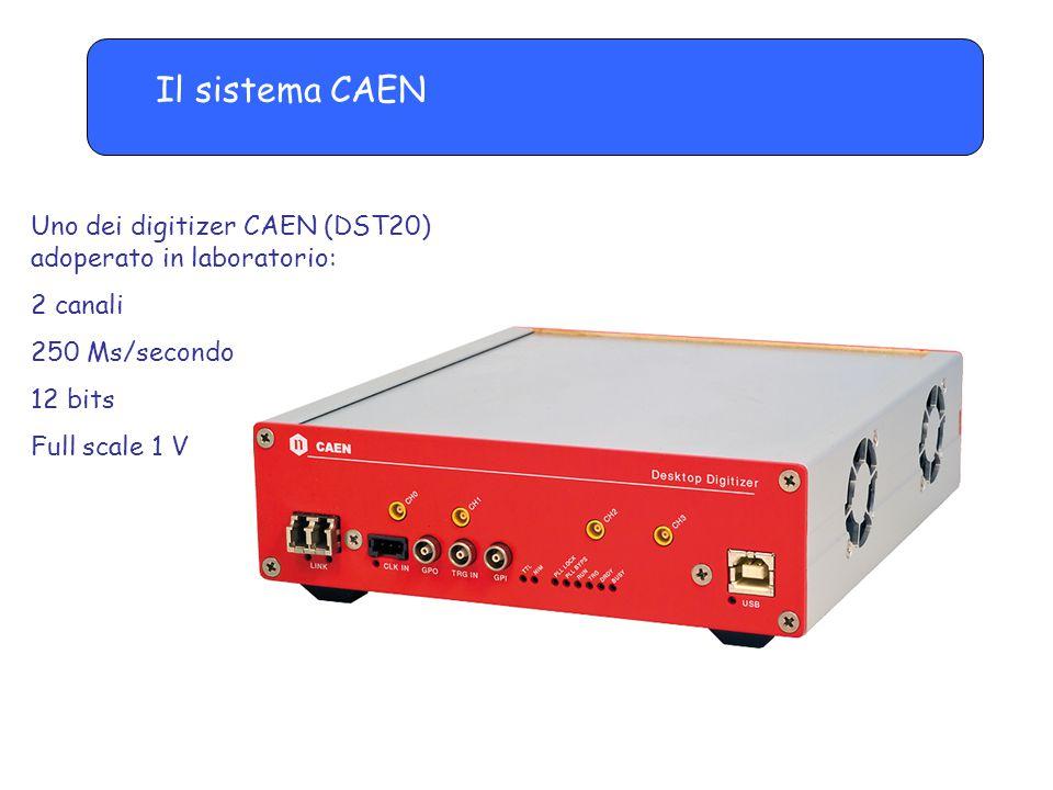 Il sistema CAEN Uno dei digitizer CAEN (DST20) adoperato in laboratorio: 2 canali 250 Ms/secondo 12 bits Full scale 1 V