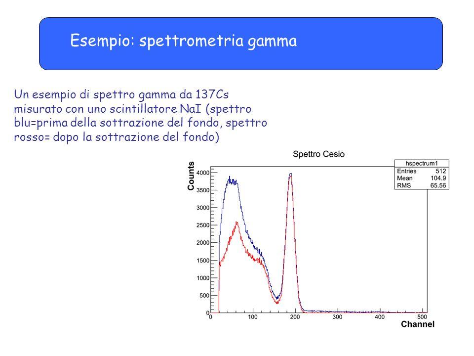 Esempio: spettrometria gamma Un esempio di spettro gamma da 137Cs misurato con uno scintillatore NaI (spettro blu=prima della sottrazione del fondo, s