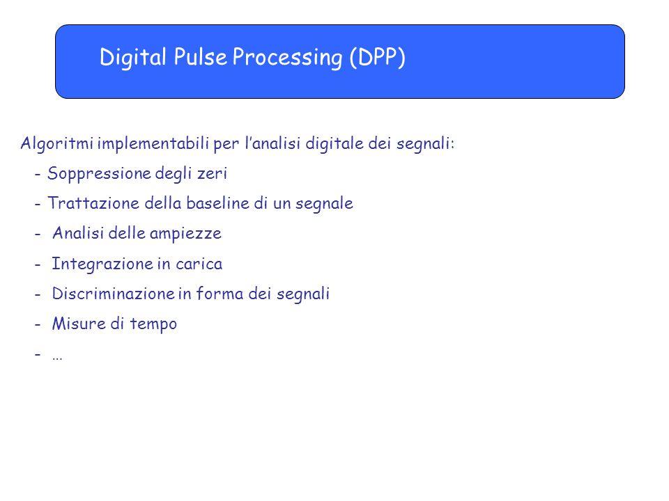 Digital Pulse Processing (DPP) Algoritmi implementabili per l'analisi digitale dei segnali: - Soppressione degli zeri - Trattazione della baseline di
