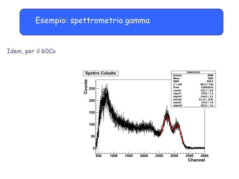 Idem, per il 60Co Esempio: spettrometria gamma