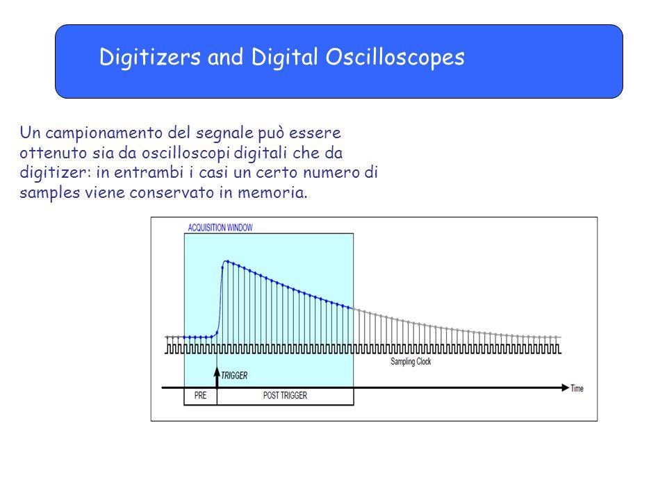 Digitizers and Digital Oscilloscopes Un campionamento del segnale può essere ottenuto sia da oscilloscopi digitali che da digitizer: in entrambi i cas