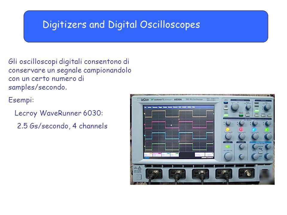 Gli oscilloscopi digitali consentono di conservare un segnale campionandolo con un certo numero di samples/secondo. Esempi: Lecroy WaveRunner 6030: 2.