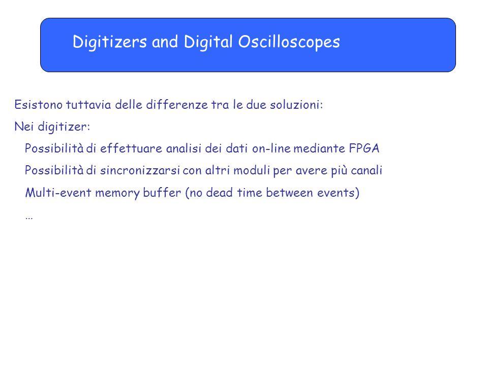 Esistono tuttavia delle differenze tra le due soluzioni: Nei digitizer: Possibilità di effettuare analisi dei dati on-line mediante FPGA Possibilità d